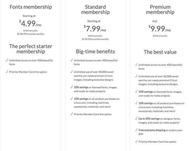Cricut Access Subscription details