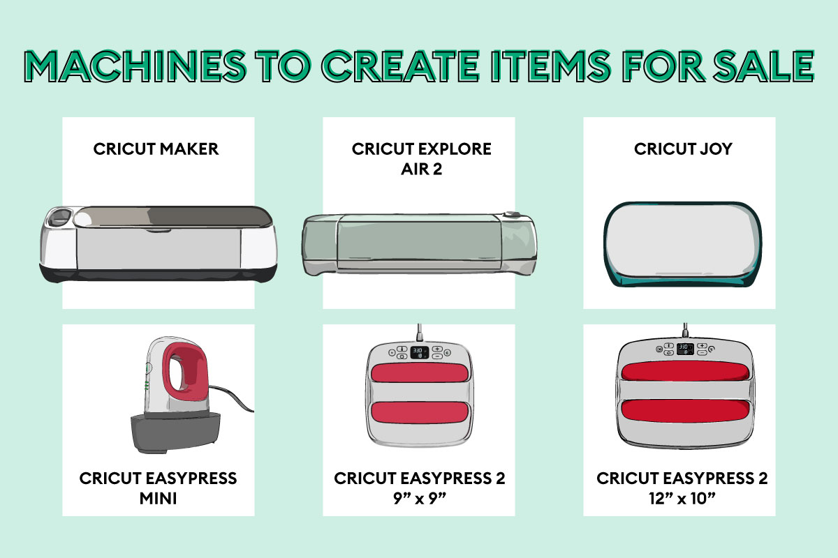 Machines to create items for sale