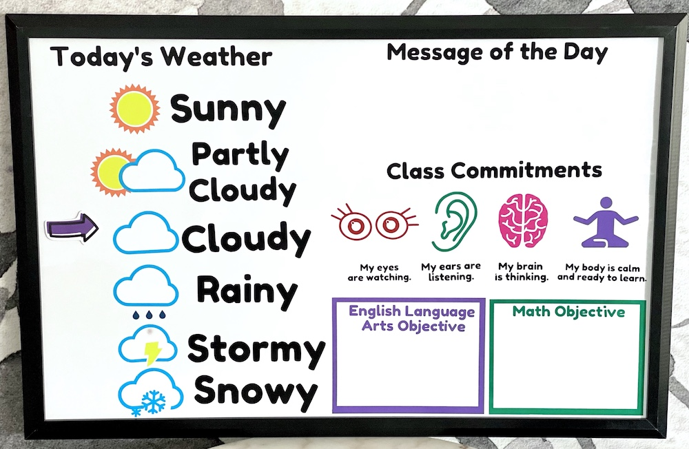 A learning board created using Cricut machines and materials displays a weather report and other classroom facts